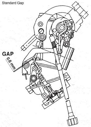 keihin carburetor diagram with Faq Rejetting 101 How To Rejet on A 145614 Vis De Reglage De Cable Keihin  k28 33 35 38 Et 39  k Quad Vent 35 36 Et 38 moreover How Does Aircraft Design Affect Carburetor Ice furthermore Polaris Carburetor Parts besides Walbro Lmk Diagram likewise 16536723607172145.
