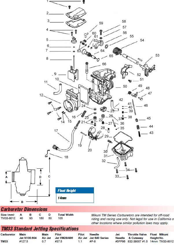 7 flat wire diagram  | 1000 x 1000