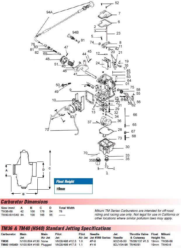 mikuni tm36 tm40 hs40 pumper carb exploded view rh jetsrus com