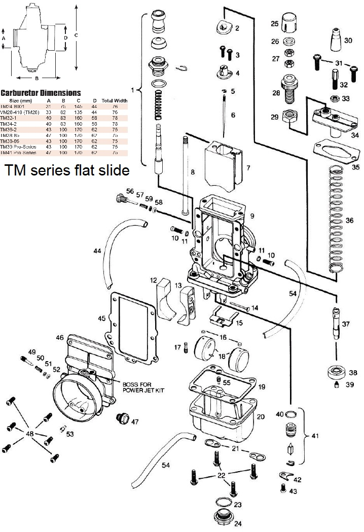 Manuals diagrams also 22Keihin 20 K 20carburetor 20parts 20diagram 22 besides 282064855132 additionally Starters moreover 887299 Clutch Push Rod Assembly Issues. on harley davidson starter parts breakdown