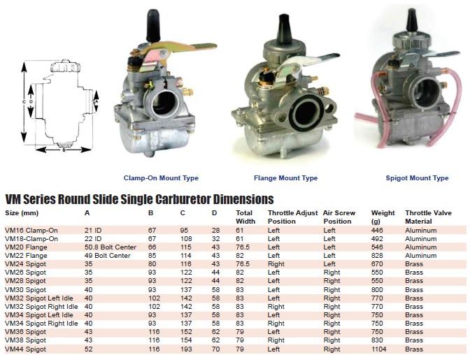 Keihin Carburetor Identification