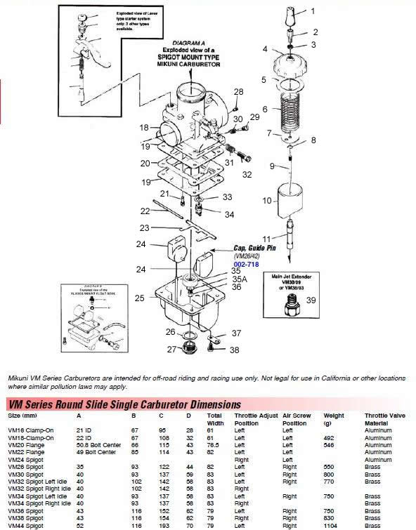 mikuni vm spigot mount carb exploded view rh jetsrus com mikuni vm carburetor tuning manual.pdf mikuni vm carburetor tuning manual.pdf
